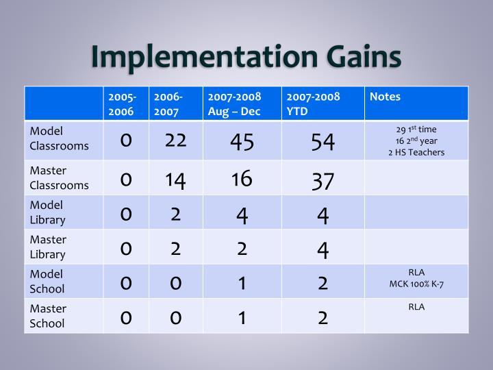 Implementation Gains