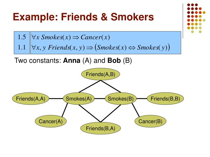 Example: Friends & Smokers