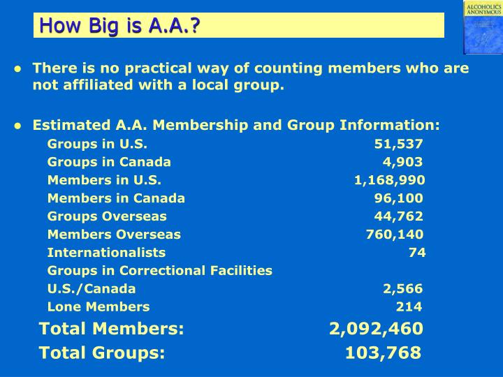 How Big is A.A.?