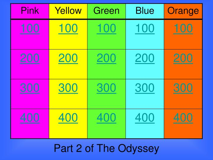 Part 2 of The Odyssey