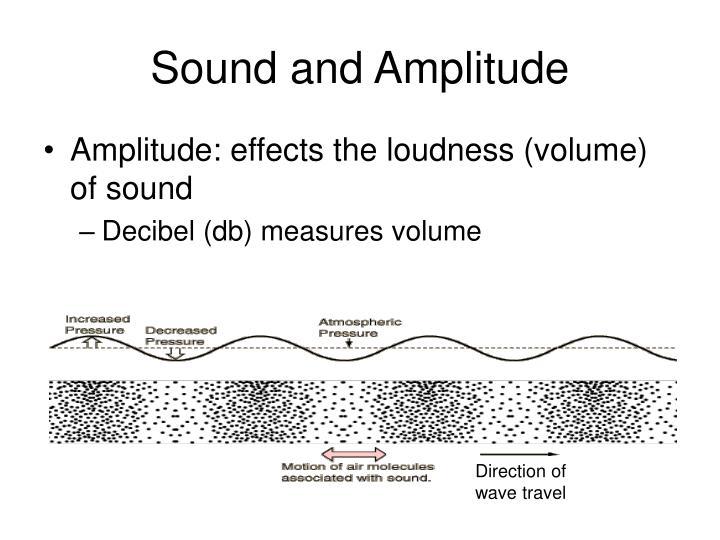 Sound and amplitude