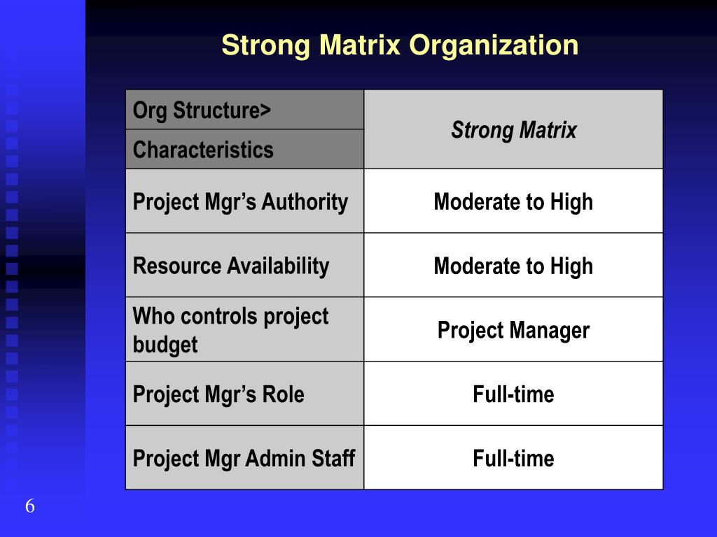 Strong Matrix Organization