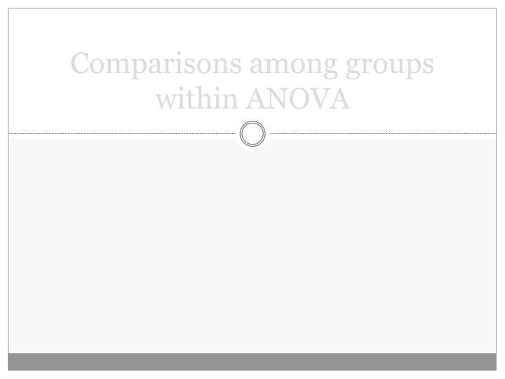 comparisons among groups within anova n.