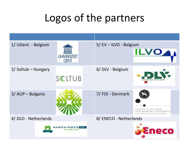 logos of the partners n.