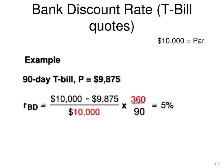 Bank Discount Rate (T-Bill quotes)