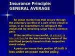 insurance principle general average