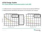 lotus design studies 0 d stack model parameterization sofc dll