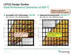 lotus design studies stack performance estimation at 650 c