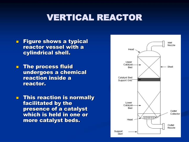 Figure shows a typical reactor vessel with a cylindrical shell.