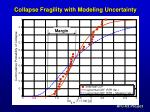 collapse fragility with modeling uncertainty
