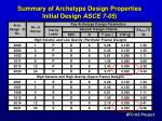 summary of archetype design properties initial design asce 7 05