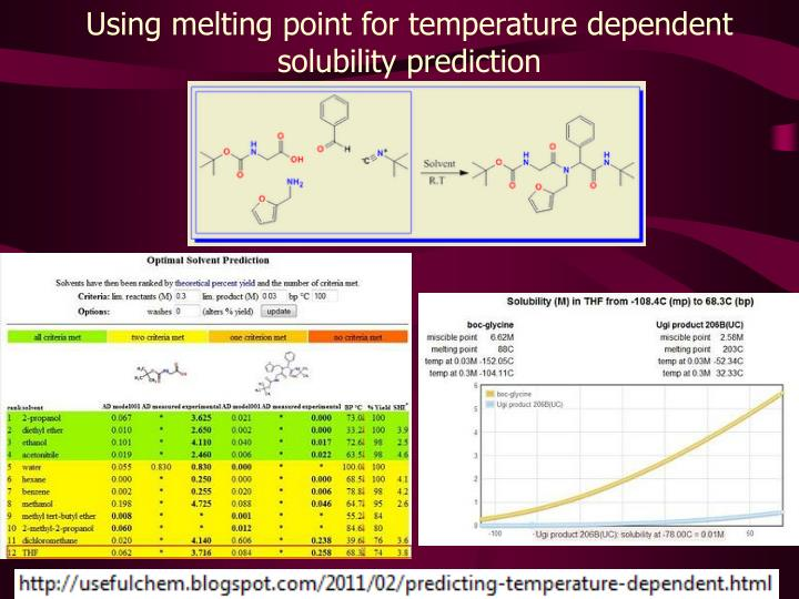 Using melting point for temperature dependent solubility prediction