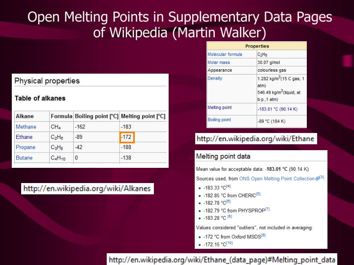Open Melting Points in Supplementary Data Pages of Wikipedia (Martin Walker)