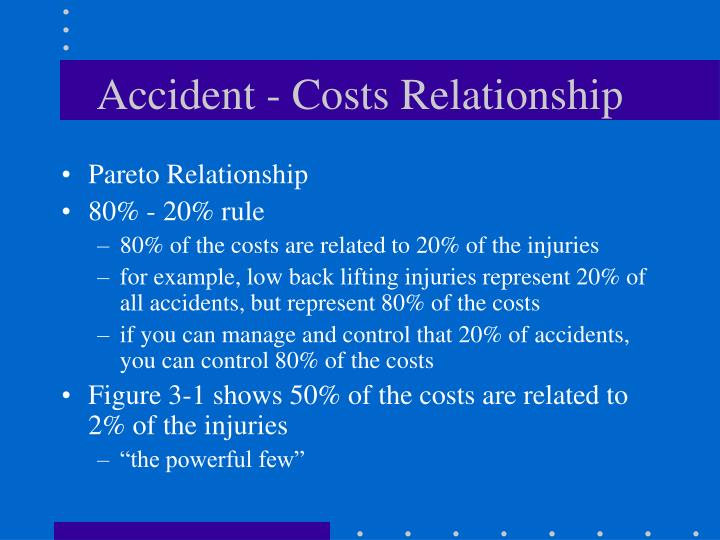 Accident - Costs Relationship