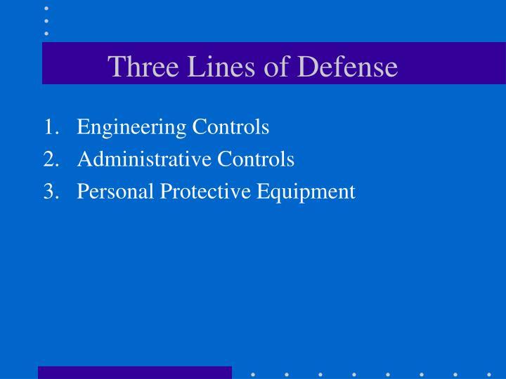 Three Lines of Defense