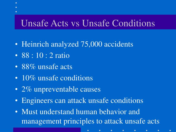 Unsafe Acts vs Unsafe Conditions