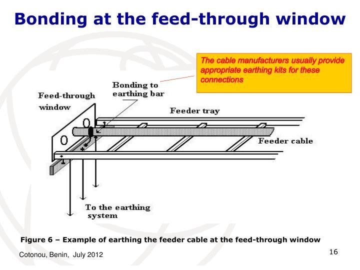 Bonding at the feed-through window