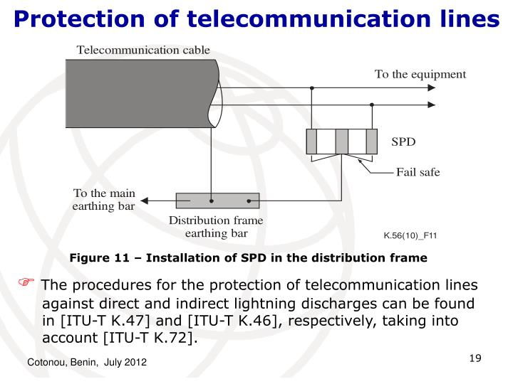 Protection of telecommunication lines