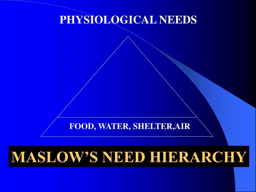 PHYSIOLOGICAL NEEDS