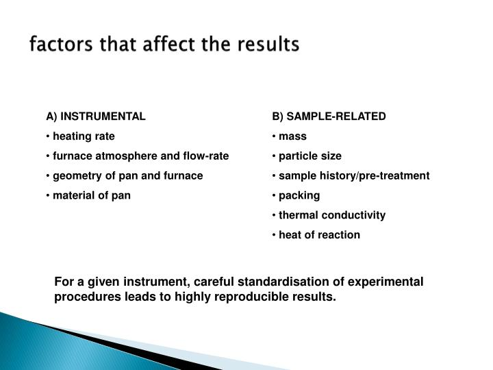 factors that affect the results