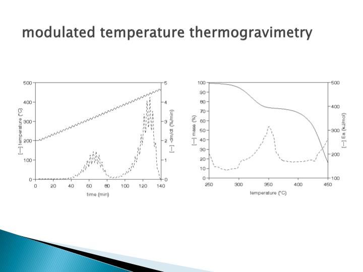 modulated temperature thermogravimetry