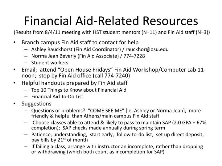 Financial Aid-Related Resources