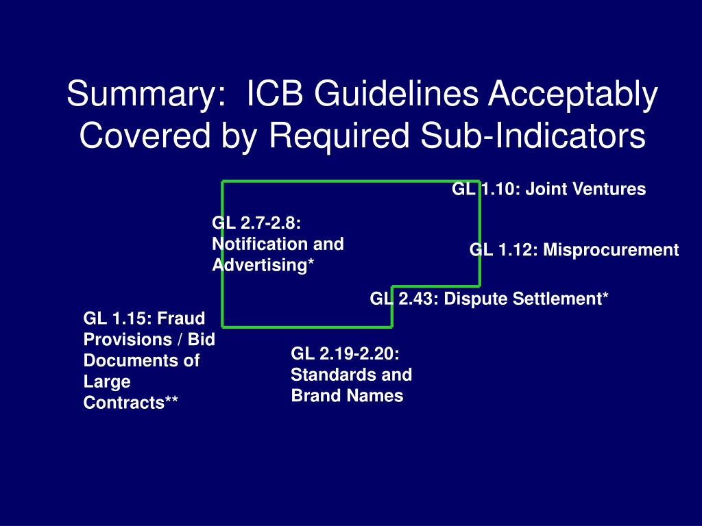 Summary:  ICB Guidelines Acceptably Covered by Required Sub-Indicators
