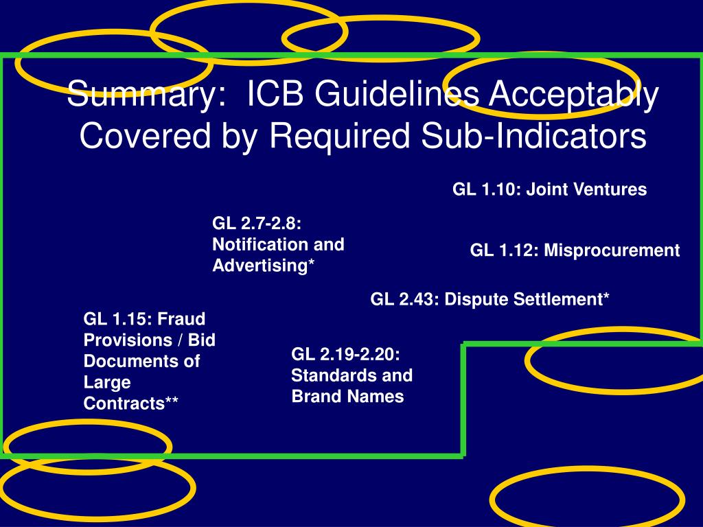 ICB Guidelines