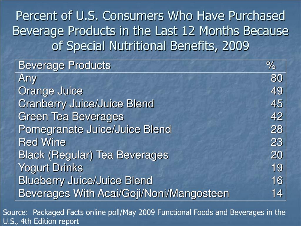 Percent of U.S. Consumers Who Have Purchased Beverage Products in the Last 12 Months Because of Special Nutritional Benefits, 2009