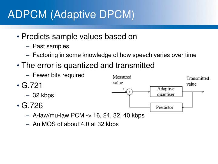ADPCM (Adaptive DPCM)