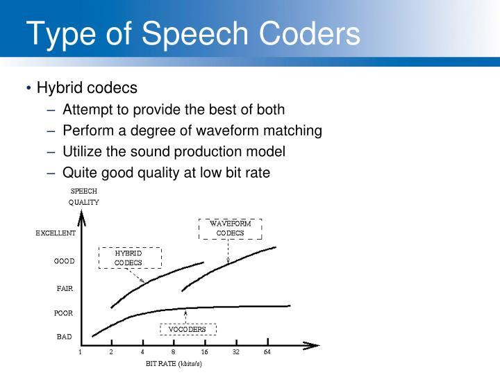 Type of Speech Coders
