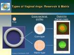types of vaginal rings reservoir matrix