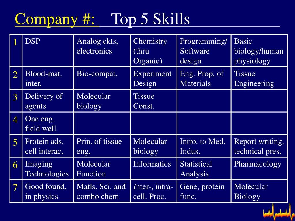 Company #: