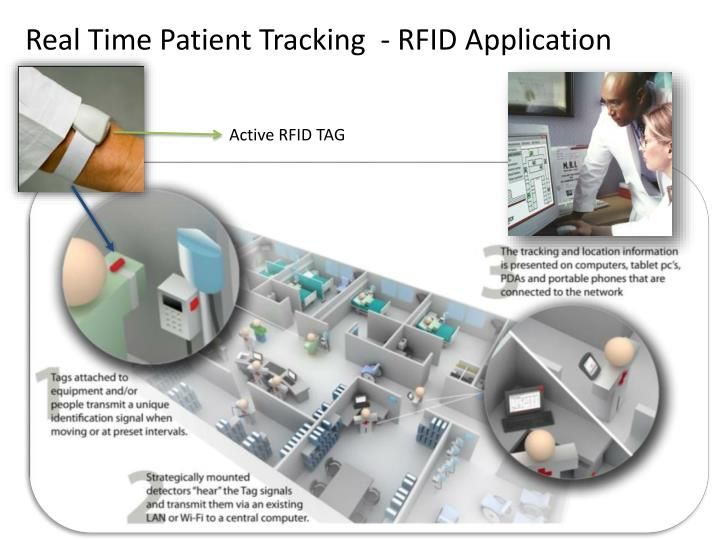 Real Time Patient Tracking  - RFID Application