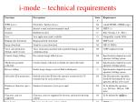 i mode technical requirements