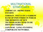 multinational strategies