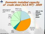 domestic installed capacity of crude steel 62 6 mt 2009