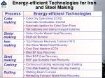 energy efficient technologies for iron and steel making