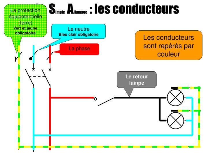 Ppt - Le Simple Allumage Powerpoint Presentation - Id:1435271