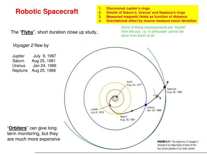 Discovered Jupiter's rings