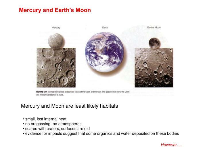 Mercury and Earth's Moon