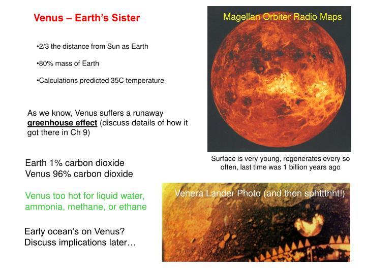 Magellan Orbiter Radio Maps
