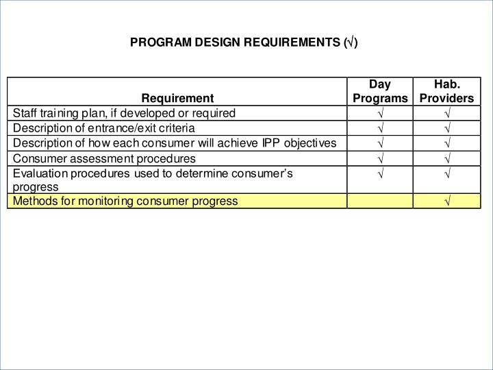 PROGRAM DESIGN REQUIREMENTS (