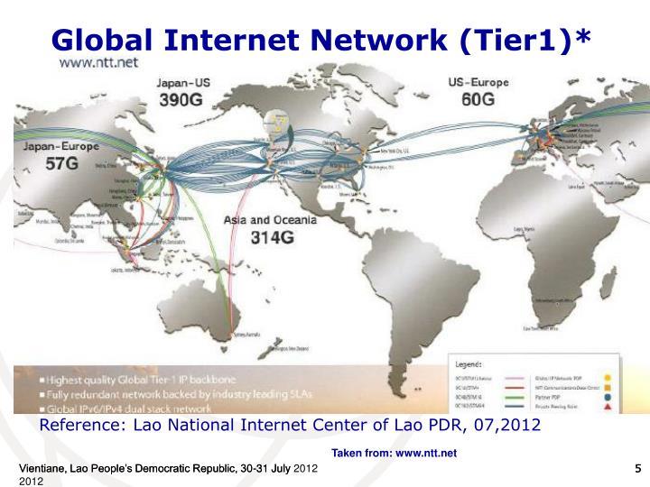 Global Internet Network (Tier1)*