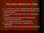 the vision behind the chain