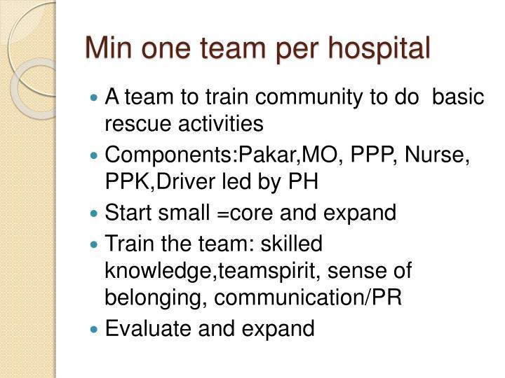 Min one team per hospital
