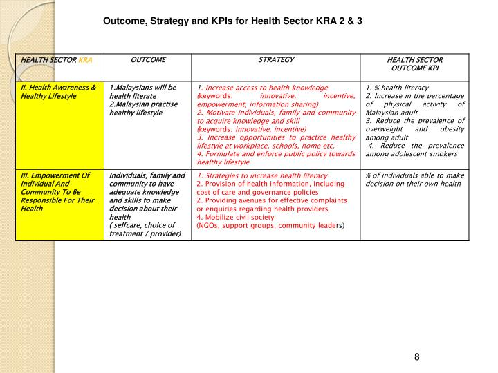 Outcome, Strategy and KPIs for Health Sector KRA 2 & 3