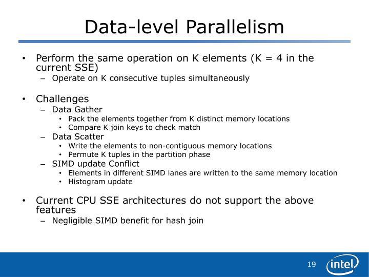 Data-level Parallelism
