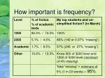 how important is frequency
