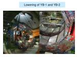 lowering of yb 1 and yb 2